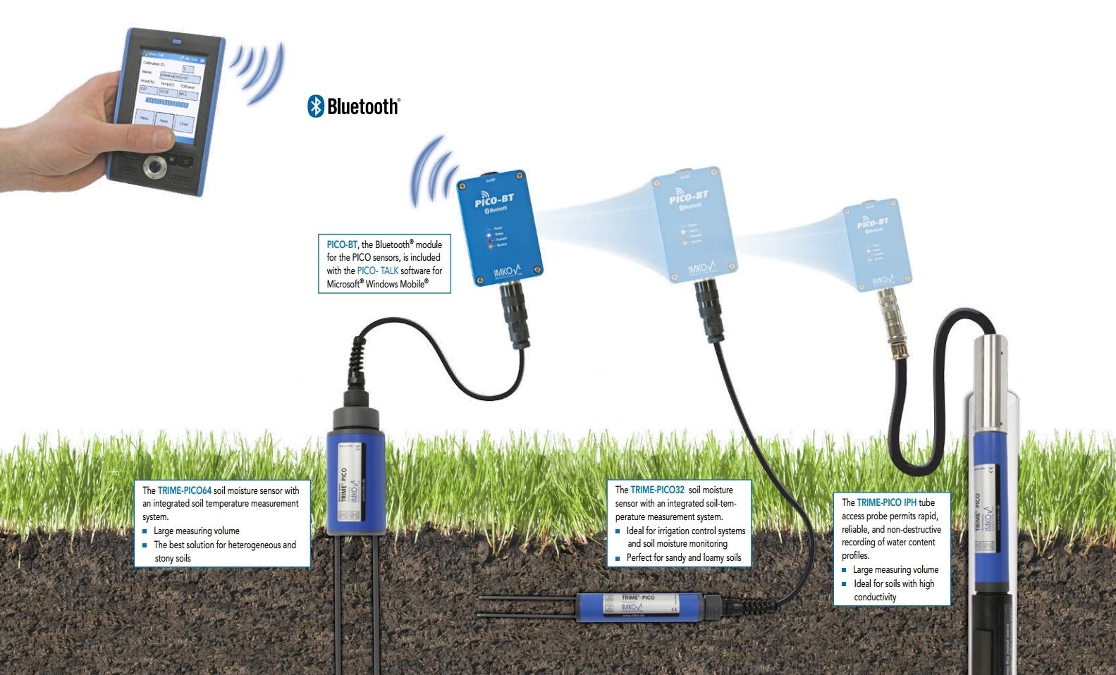 MP306 Moisture Sensor ICT International